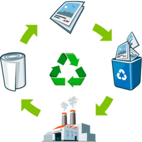 Persuasive Speech on Recycling Examples and Samples